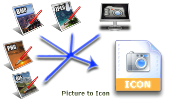 Icon from bmp jpeg png gif and other picture